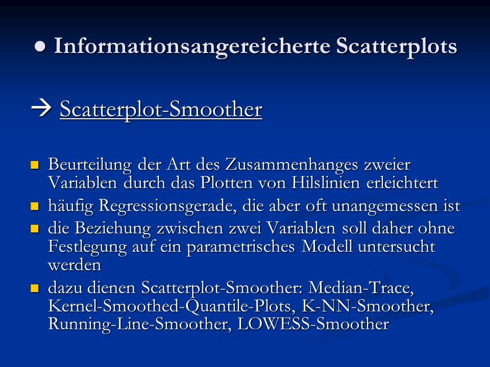 Informationsangereicherte Scatterplots Informationsangereicherte Scatterplots Scatterplot-Smoother Scatterplot-Smoother Beurteilung der Art des Zusamm