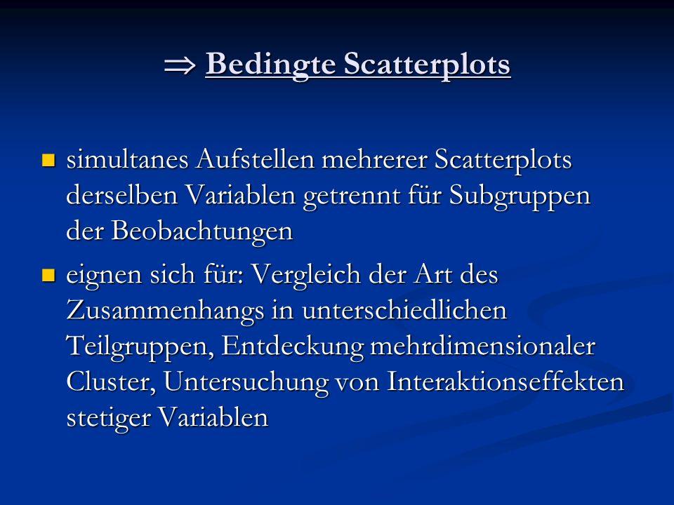 Bedingte Scatterplots Bedingte Scatterplots simultanes Aufstellen mehrerer Scatterplots derselben Variablen getrennt für Subgruppen der Beobachtungen