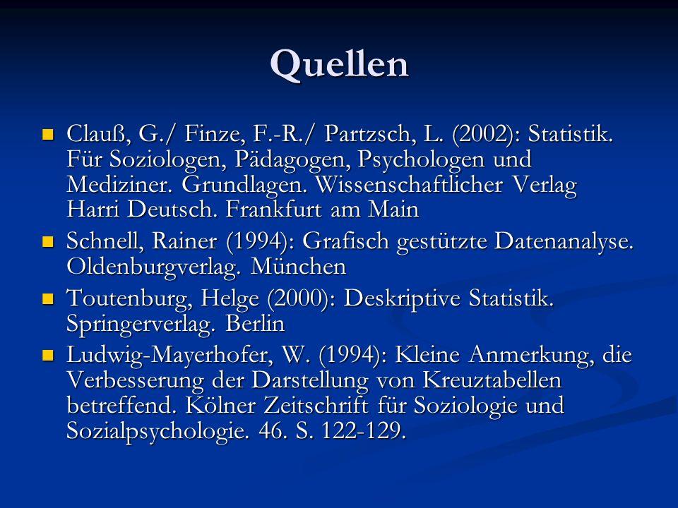 Quellen Clauß, G./ Finze, F.-R./ Partzsch, L. (2002): Statistik. Für Soziologen, Pädagogen, Psychologen und Mediziner. Grundlagen. Wissenschaftlicher