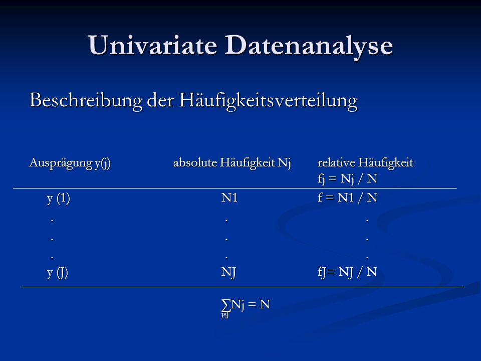 Univariate Datenanalyse Beschreibung der Häufigkeitsverteilung Ausprägung y(j)absolute Häufigkeit Njrelative Häufigkeit fj = Nj / N y (1)N1f = N1 / N.