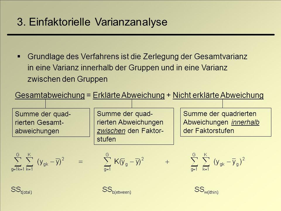 3. Einfaktorielle Varianzanalyse Grundlage des Verfahrens ist die Zerlegung der Gesamtvarianz in eine Varianz innerhalb der Gruppen und in eine Varian
