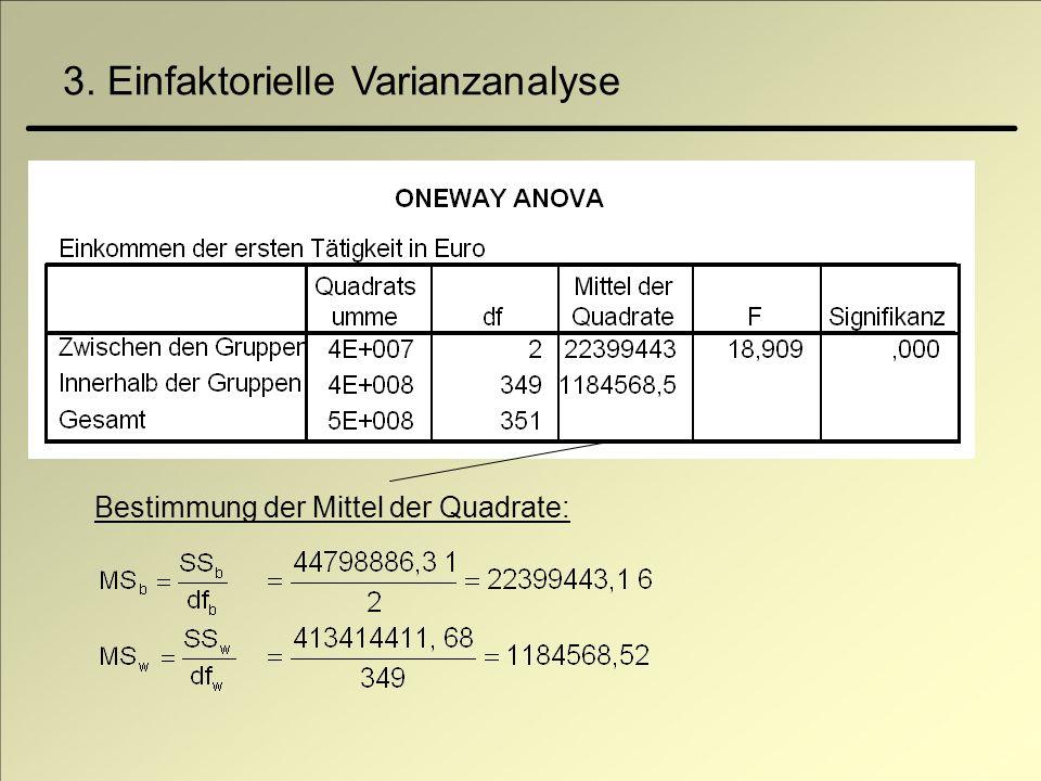 3. Einfaktorielle Varianzanalyse Bestimmung der Mittel der Quadrate: