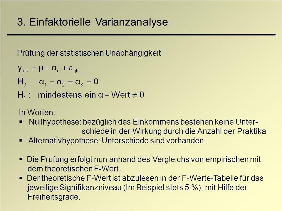 3. Einfaktorielle Varianzanalyse Prüfung der statistischen Unabhängigkeit In Worten: Nullhypothese: bezüglich des Einkommens bestehen keine Unter- sch