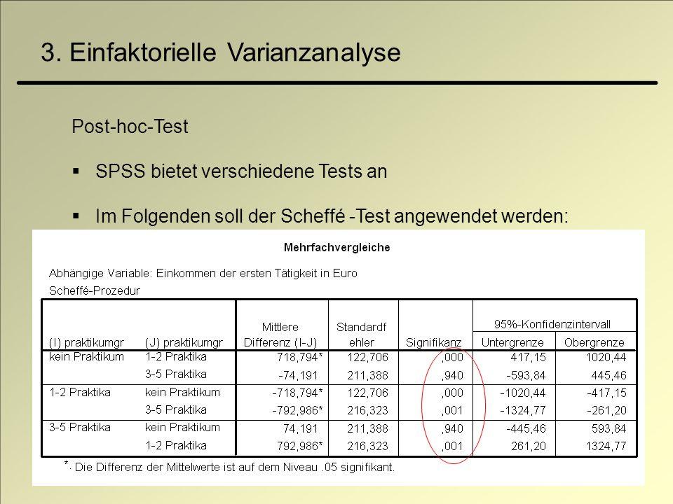 3. Einfaktorielle Varianzanalyse Post-hoc-Test SPSS bietet verschiedene Tests an Im Folgenden soll der Scheffé -Test angewendet werden:
