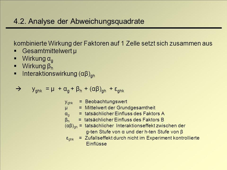 4.2. Analyse der Abweichungsquadrate kombinierte Wirkung der Faktoren auf 1 Zelle setzt sich zusammen aus Gesamtmittelwert μ Wirkung α g Wirkung β h I