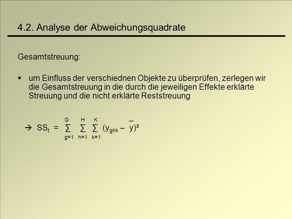 4.2. Analyse der Abweichungsquadrate Gesamtstreuung: um Einfluss der verschiednen Objekte zu überprüfen, zerlegen wir die Gesamtstreuung in die durch