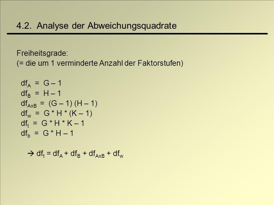 4.2. Analyse der Abweichungsquadrate Freiheitsgrade: (= die um 1 verminderte Anzahl der Faktorstufen) df A = G – 1 df B = H – 1 df AxB = (G – 1) (H –
