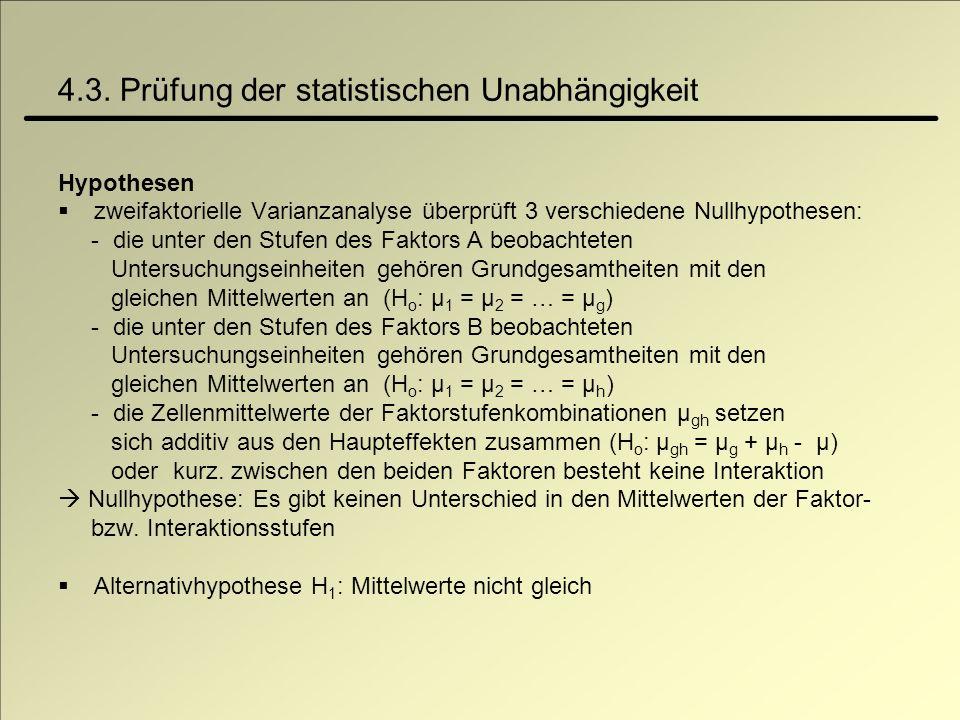 4.3. Prüfung der statistischen Unabhängigkeit Hypothesen zweifaktorielle Varianzanalyse überprüft 3 verschiedene Nullhypothesen: - die unter den Stufe
