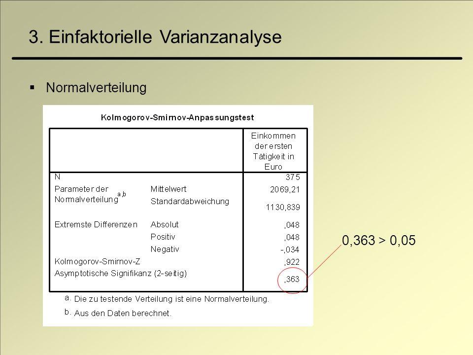 3. Einfaktorielle Varianzanalyse 0,074 > 0,05