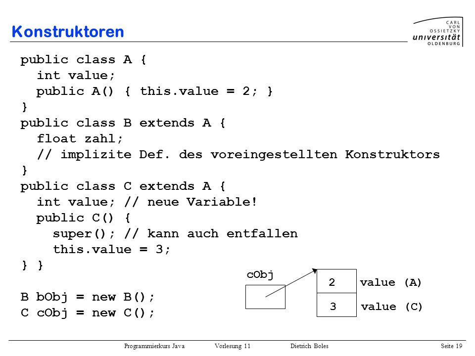 Programmierkurs Java Vorlesung 11 Dietrich Boles Seite 19 Konstruktoren public class A { int value; public A() { this.value = 2; } } public class B extends A { float zahl; // implizite Def.