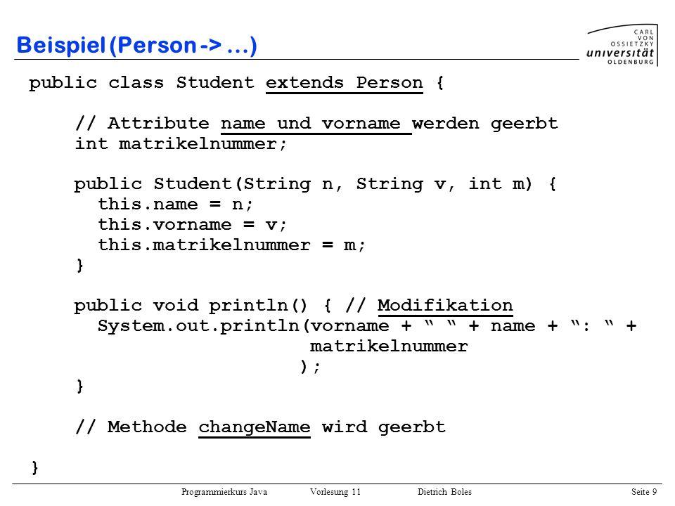Programmierkurs Java Vorlesung 11 Dietrich Boles Seite 10 Beispiel (Person ->...) public class Professor extends Person { // Attribute name und vorname werden geerbt String bueroNummer; public Professor(String n, String v, String b) { this.name = n; this.vorname = v; this.bueroNummer = b; } public void println() { // Modifikation System.out.println(vorname + + name +, Buero: + bueroNummer ); } // Methode changeName wird geerbt public void changeBuero(String newB) { // Erweiterung this.bueroNummer = newB; }