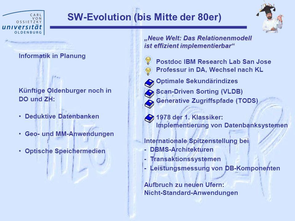 SW-Evolution (bis Mitte der 80er) Informatik in Planung Künftige Oldenburger noch in DO und ZH: Deduktive Datenbanken Geo- und MM-Anwendungen Optische