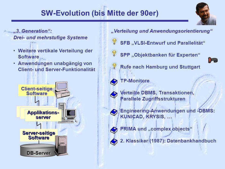 SW-Evolution (bis Mitte der 90er) 3. Generation: Drei- und mehrstufige Systeme Weitere vertikale Verteilung der Software Anwendungen unabgängig von Cl