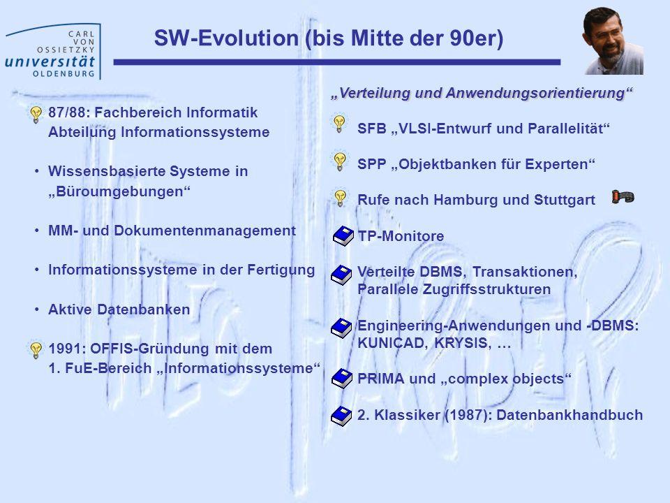 SW-Evolution (bis Mitte der 90er) Verteilung und Anwendungsorientierung SFB VLSI-Entwurf und Parallelität SPP Objektbanken für Experten Rufe nach Hamb