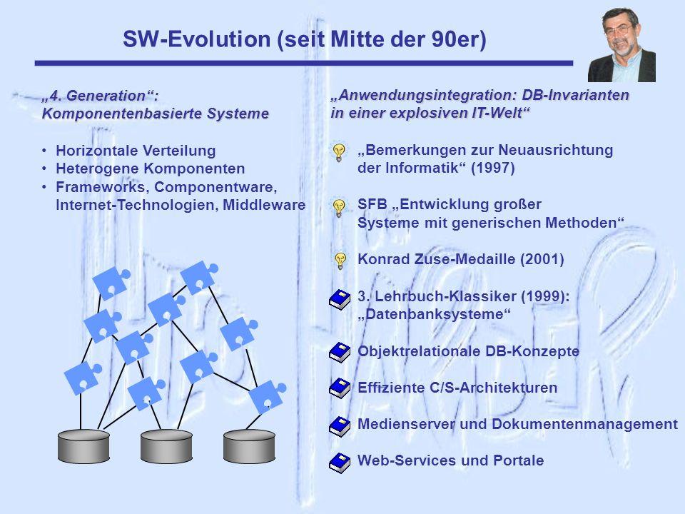 SW-Evolution (seit Mitte der 90er) 4. Generation: Komponentenbasierte Systeme Horizontale Verteilung Heterogene Komponenten Frameworks, Componentware,