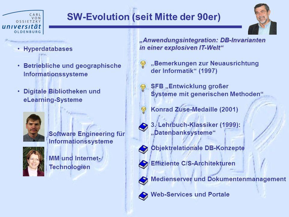 SW-Evolution (seit Mitte der 90er) Hyperdatabases Betriebliche und geographische Informationssysteme Digitale Bibliotheken und eLearning-Systeme Softw