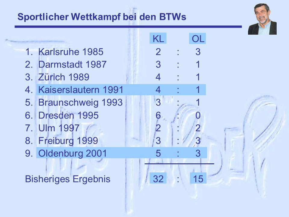 Sportlicher Wettkampf bei den BTWs KLOL 1.Karlsruhe 19852:3 2.Darmstadt 19873:1 3.Zürich 19894:1 4.Kaiserslautern 19914:1 5.Braunschweig 19933:1 6.Dre