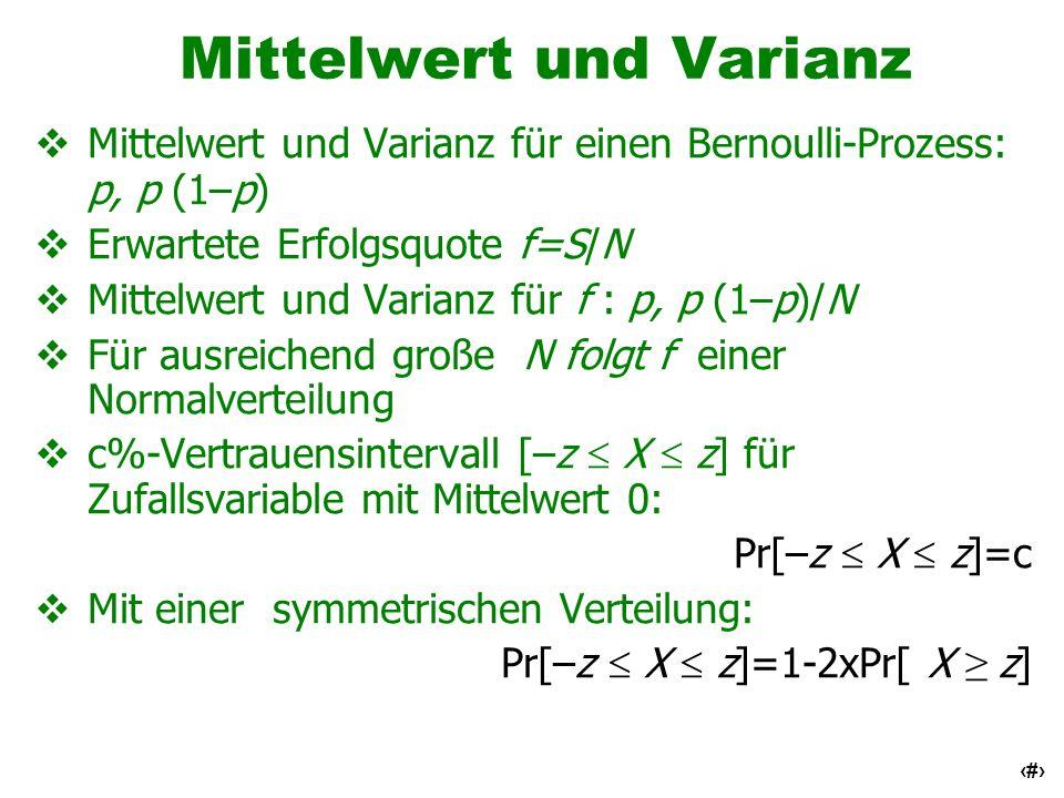 11 Mittelwert und Varianz Mittelwert und Varianz für einen Bernoulli-Prozess: p, p (1–p) Erwartete Erfolgsquote f=S/N Mittelwert und Varianz für f : p