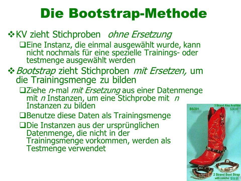 21 Die Bootstrap-Methode KV zieht Stichproben ohne Ersetzung Eine Instanz, die einmal ausgewählt wurde, kann nicht nochmals für eine spezielle Trainin