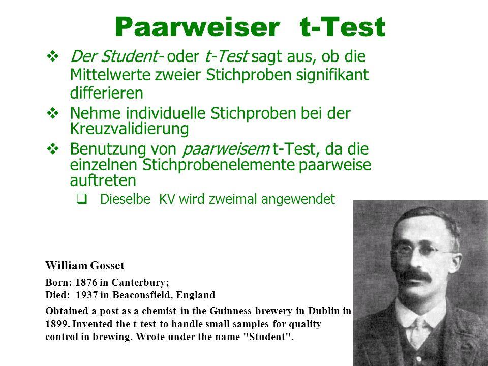 27 Paarweiser t-Test Der Student- oder t-Test sagt aus, ob die Mittelwerte zweier Stichproben signifikant differieren Nehme individuelle Stichproben b