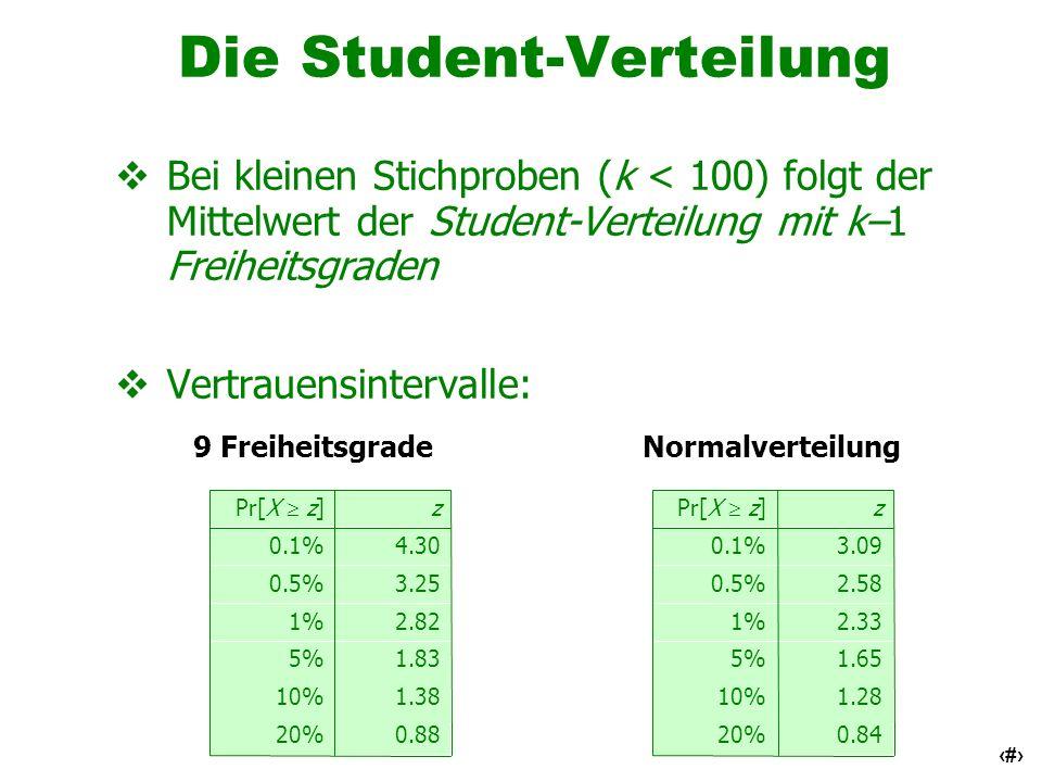 29 Die Student-Verteilung Bei kleinen Stichproben (k < 100) folgt der Mittelwert der Student-Verteilung mit k–1 Freiheitsgraden Vertrauensintervalle: