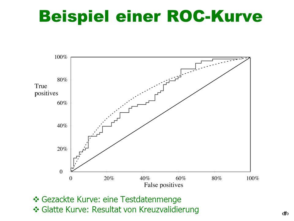 44 Beispiel einer ROC-Kurve Gezackte Kurve: eine Testdatenmenge Glatte Kurve: Resultat von Kreuzvalidierung