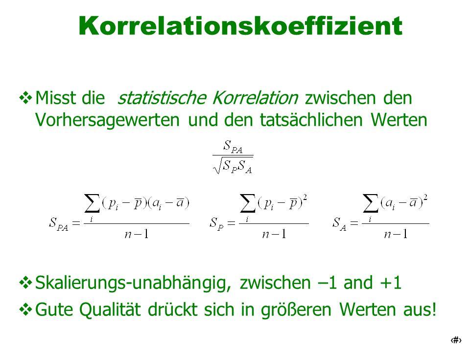 54 Korrelationskoeffizient Misst die statistische Korrelation zwischen den Vorhersagewerten und den tatsächlichen Werten Skalierungs-unabhängig, zwisc