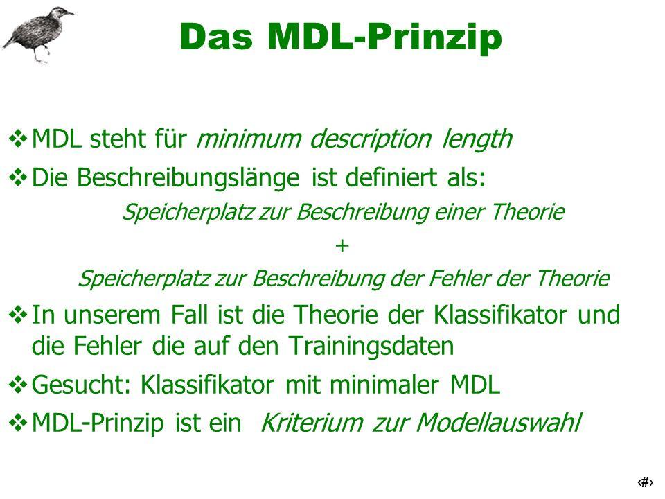 56 Das MDL-Prinzip MDL steht für minimum description length Die Beschreibungslänge ist definiert als: Speicherplatz zur Beschreibung einer Theorie + S