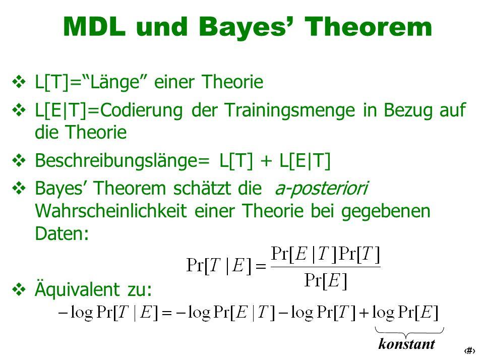 60 MDL und Bayes Theorem L[T]=Länge einer Theorie L[E T]=Codierung der Trainingsmenge in Bezug auf die Theorie Beschreibungslänge= L[T] + L[E T] Bayes