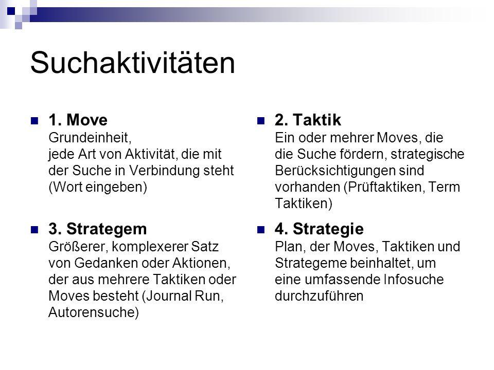 20 Kombination von Systemmitwirkung und Suchaktivität MoveTaktikStrategemStrategie Ohne System- mitwirkung User führt alles selbst aus System zeigt mögl.