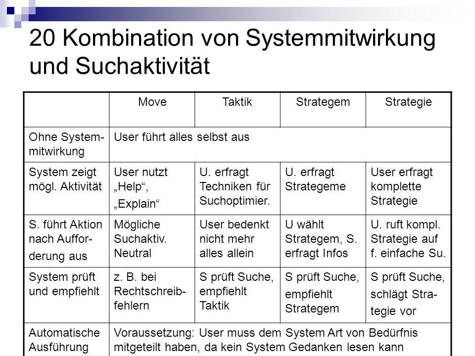 Komplette Automatisierung.