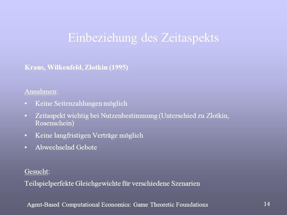 Einbeziehung des Zeitaspekts Kraus, Wilkenfeld, Zlotkin (1995) Annahmen: Keine Seitenzahlungen möglich Zeitaspekt wichtig bei Nutzenbestimmung (Unters