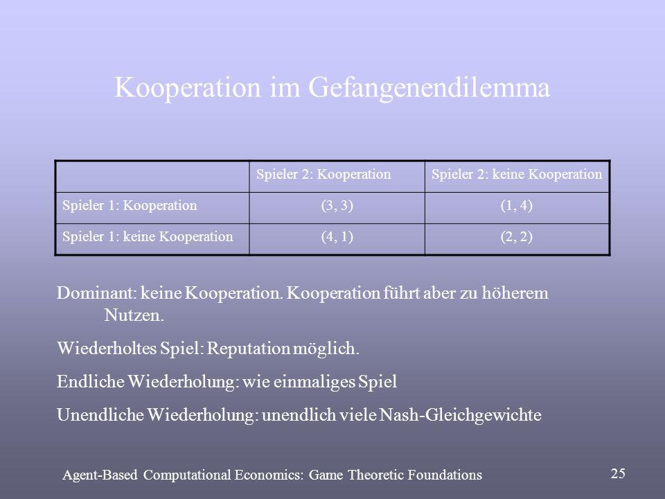 Kooperation im Gefangenendilemma Dominant: keine Kooperation. Kooperation führt aber zu höherem Nutzen. Wiederholtes Spiel: Reputation möglich. Endlic