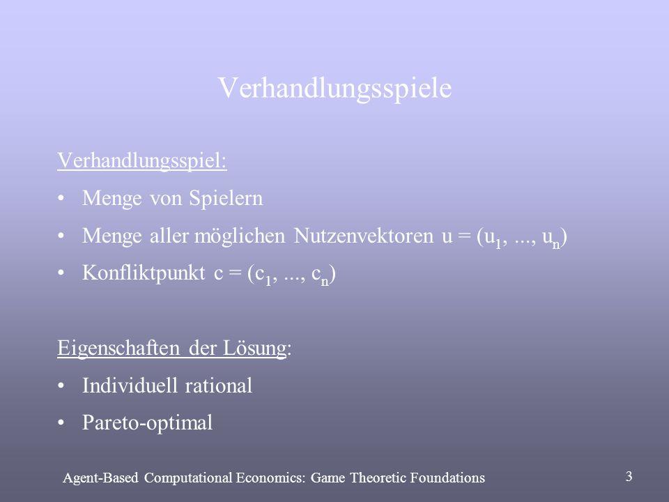 Axiomatische Lösungskonzepte Nash-Lösung: Axiome: Unabhängigkeit von äquivalenter Nutzentransformation Symmetrie Unabhängigkeit von irrelevanten Alternativen Pareto-Optimalität Nutzenvektor u, der für beide Spieler besser ist als der Konfliktpunkt, und der außerdem folgendes maximiert: (u 1 – c 1 ) (u 2 – c 2 ) Agent-Based Computational Economics: Game Theoretic Foundations 4