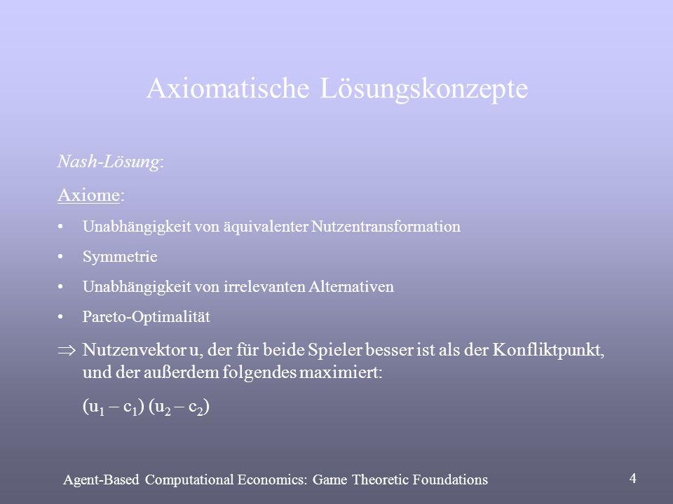Axiomatische Lösungskonzepte Nash-Lösung: Axiome: Unabhängigkeit von äquivalenter Nutzentransformation Symmetrie Unabhängigkeit von irrelevanten Alter