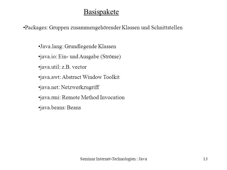 Seminar Internet-Technologien : Java13 Basispakete Packages: Gruppen zusammengehörender Klassen und Schnittstellen Java.lang: Grundlegende Klassen jav