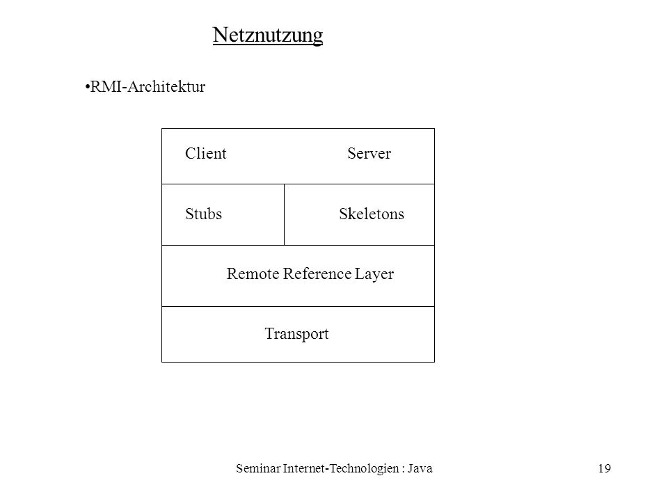 Seminar Internet-Technologien : Java19 Netznutzung RMI-Architektur Client Server Stubs Skeletons Remote Reference Layer Transport