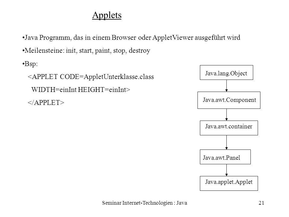 Seminar Internet-Technologien : Java21 Applets Java Programm, das in einem Browser oder AppletViewer ausgeführt wird Meilensteine: init, start, paint,