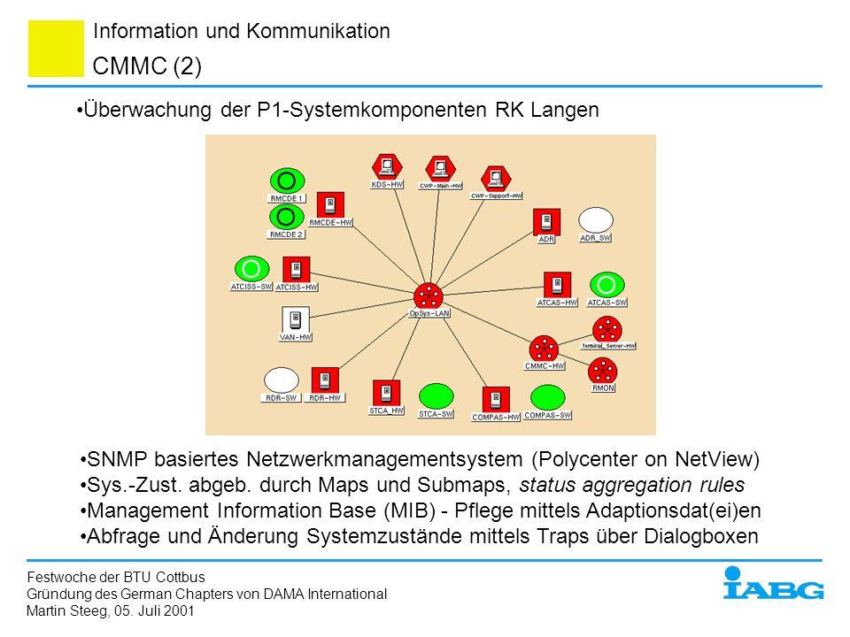 Information und Kommunikation CMMC (2) Überwachung der P1-Systemkomponenten RK Langen SNMP basiertes Netzwerkmanagementsystem (Polycenter on NetView)