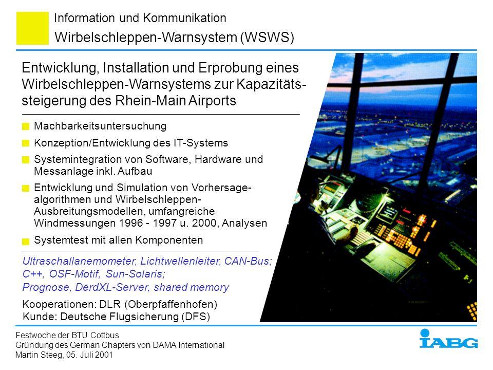 Information und Kommunikation Wirbelschleppen-Warnsystem (WSWS) Entwicklung, Installation und Erprobung eines Wirbelschleppen-Warnsystems zur Kapazitä