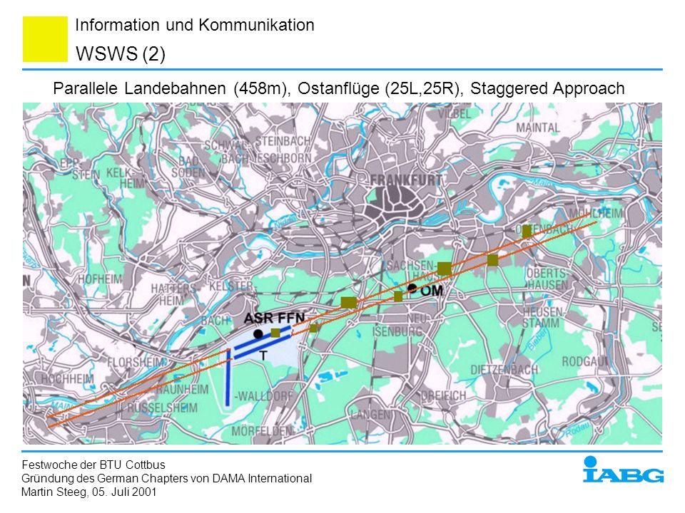 Information und Kommunikation WSWS (2) Festwoche der BTU Cottbus Gründung des German Chapters von DAMA International Martin Steeg, 05. Juli 2001 Paral