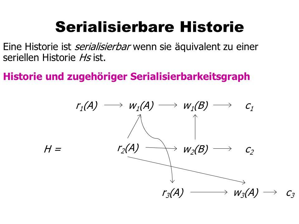 Serialisierbare Historie Eine Historie ist serialisierbar wenn sie äquivalent zu einer seriellen Historie Hs ist. Historie und zugehöriger Serialisier