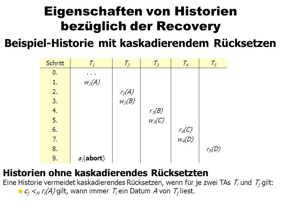 Eigenschaften von Historien bezüglich der Recovery Beispiel-Historie mit kaskadierendem Rücksetzen SchrittT1T1 T2T2 T3T3 T4T4 T5T5 0.... 1.w 1 (A) 2.r