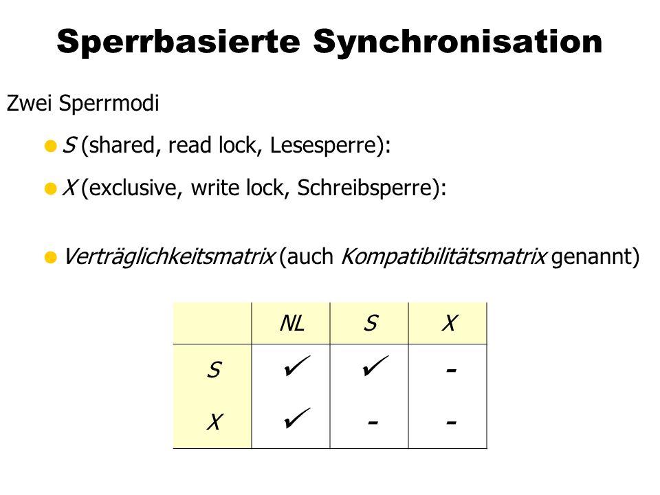 Sperrbasierte Synchronisation Zwei Sperrmodi S (shared, read lock, Lesesperre): X (exclusive, write lock, Schreibsperre): Verträglichkeitsmatrix (auch