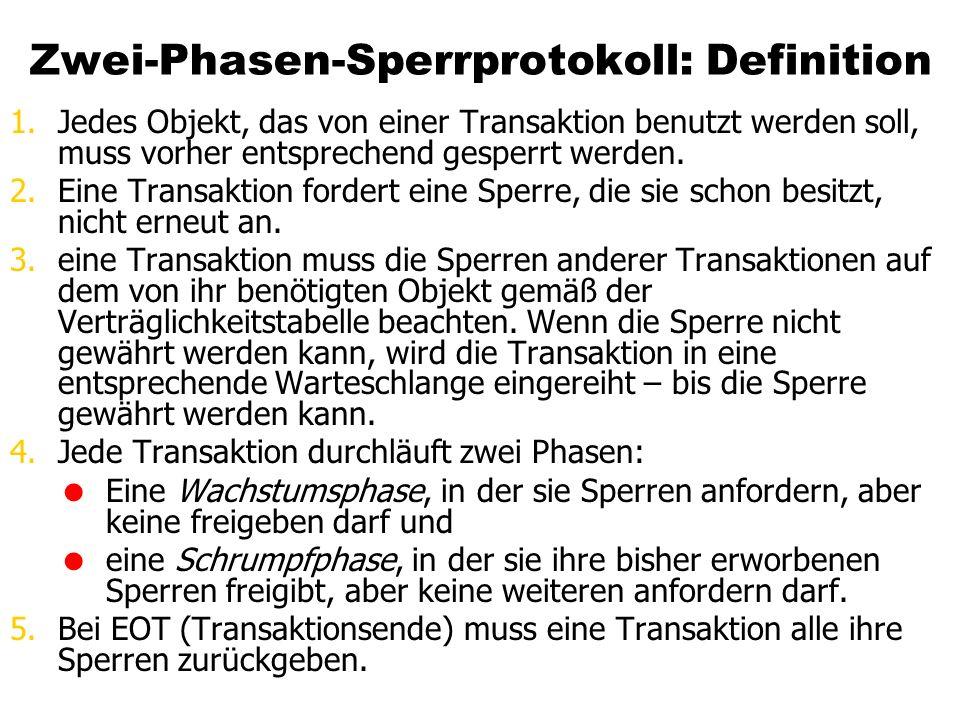 Zwei-Phasen-Sperrprotokoll: Definition 1.Jedes Objekt, das von einer Transaktion benutzt werden soll, muss vorher entsprechend gesperrt werden. 2.Eine