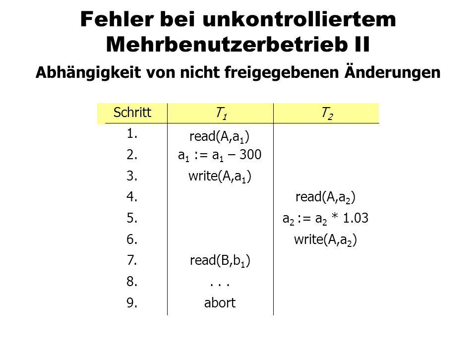 Historie für drei Transaktionen Beispiel-Historie für 3 TAs r 3 (B)w 3 (A)w 3 (B)c3c3 w 3 (C) r 1 (A)w 1 (A)c1c1 r 2 (A)w 2 (B)c2c2 w 2 (C) H =