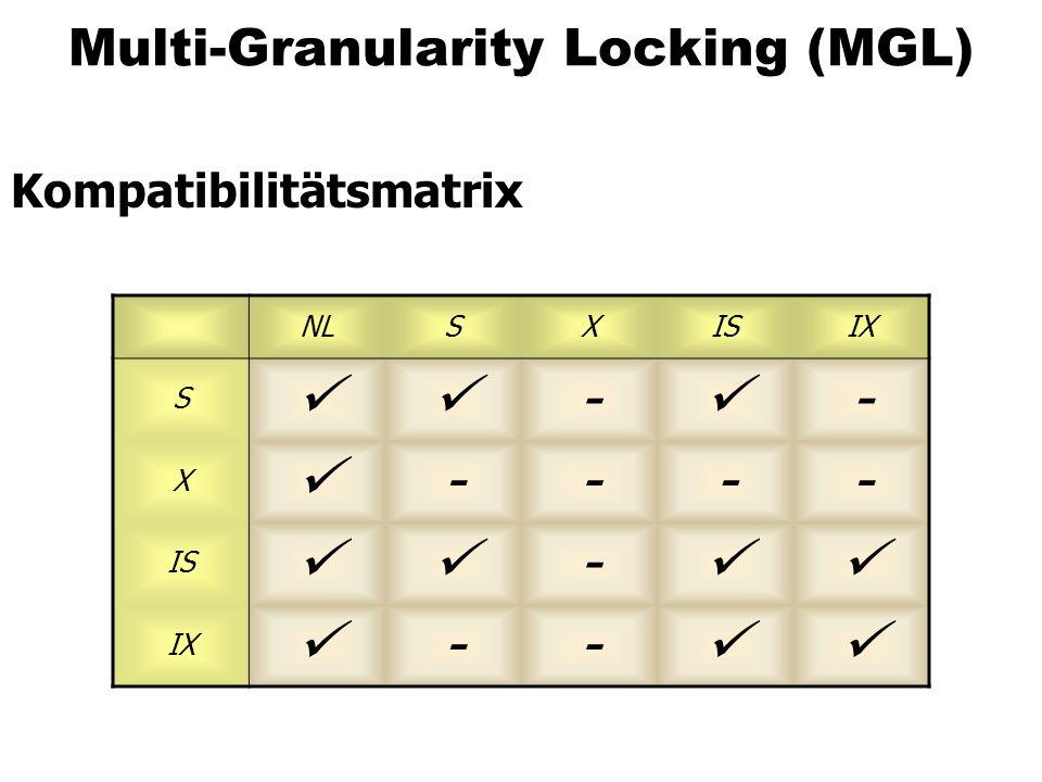 Multi-Granularity Locking (MGL) Kompatibilitätsmatrix NLSXISIX S - - X ---- IS - IX --