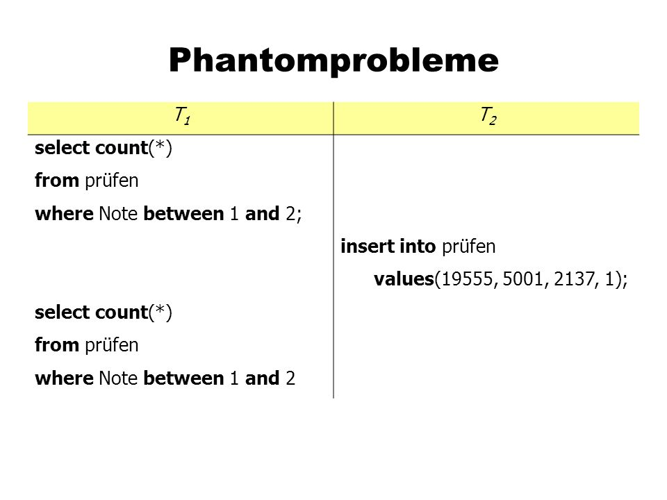 Phantomprobleme T1T1 T2T2 select count(*) from prüfen where Note between 1 and 2; insert into prüfen values(19555, 5001, 2137, 1); select count(*) fro