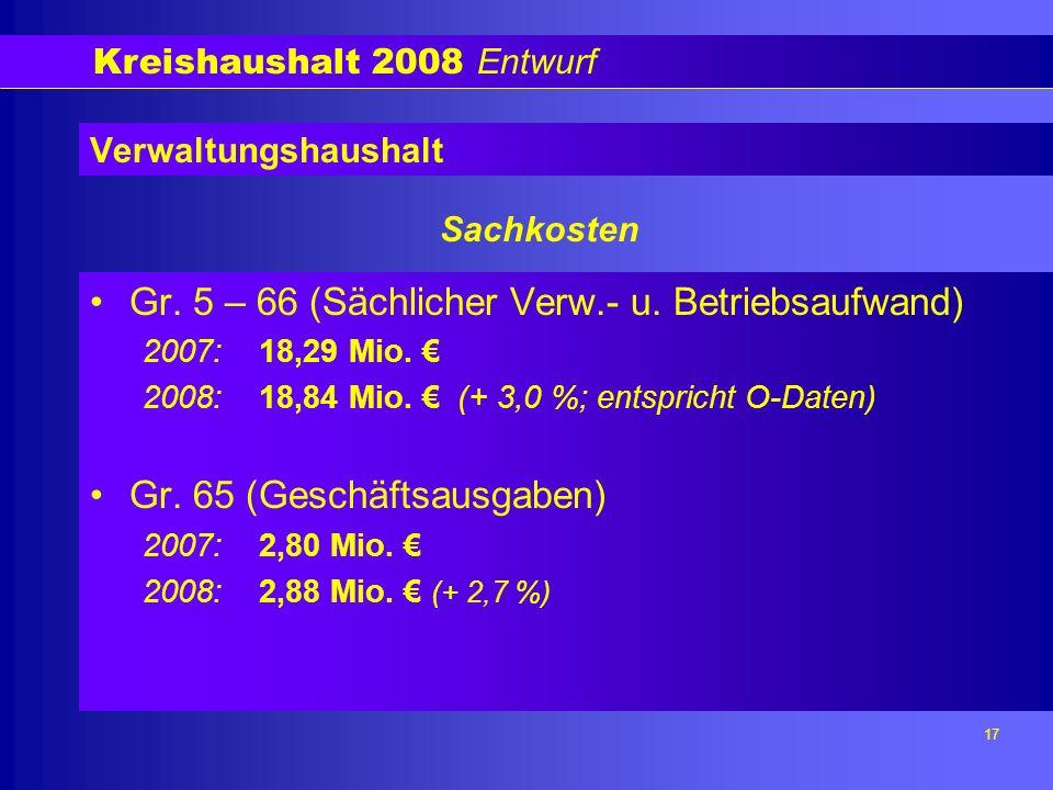 Kreishaushalt 2008 Entwurf 18 Vermögenshaushalt 2007: Einnahme/Ausgabe 14,36 Mio.
