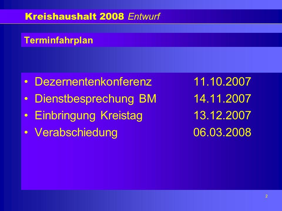 Kreishaushalt 2008 Entwurf 2 Terminfahrplan Dezernentenkonferenz11.10.2007 Dienstbesprechung BM14.11.2007 Einbringung Kreistag13.12.2007 Verabschiedung06.03.2008